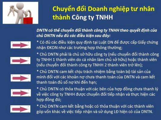 ChuyendoiDNTNthanhTNHH1